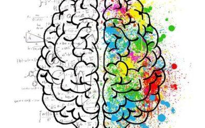 Síndrome del hemisferio derecho. Diagnóstico y Características