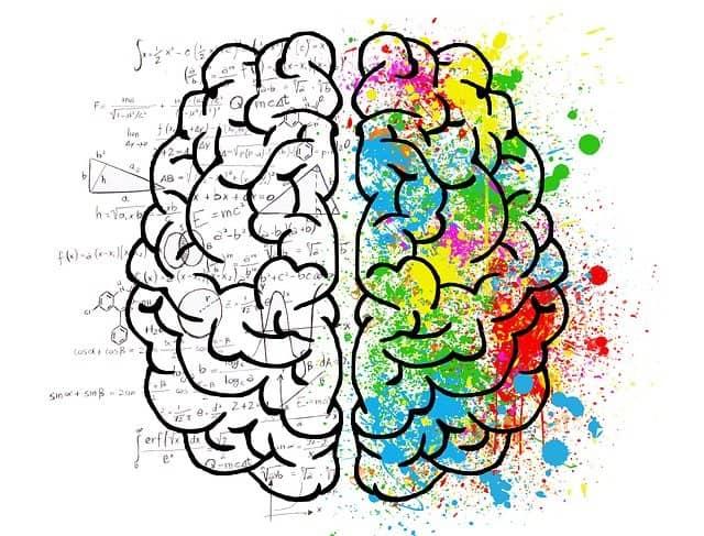 síndrome del hemisferio derecho